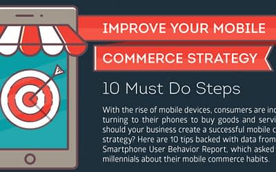 10 Must Do Steps to Improve Your Mobile Commerce Strategy [Infographic]